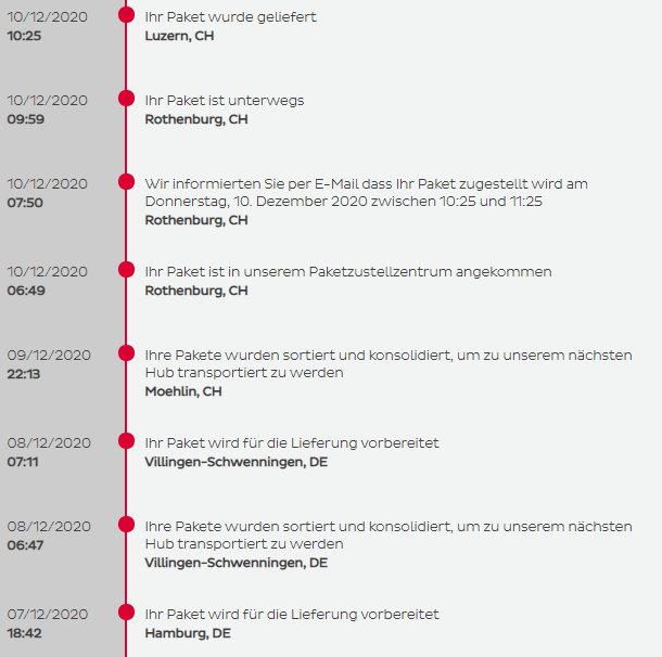 Einen was in schweiz standardbrief für die porto das kostet Deutsche Post